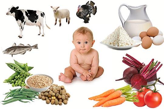 продукты для питания ребёнка
