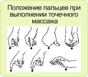 положение пальцев при точечном массаже