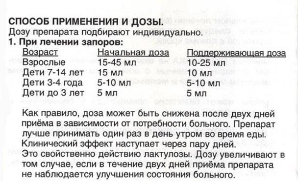 дюфалак инструкция