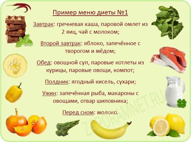 Меню диеты №1